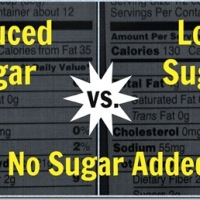 Food Labels Decoded