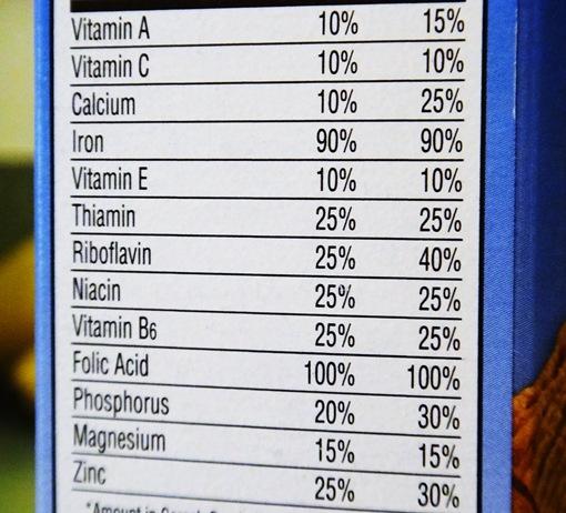 Food Labels: Vitamins and Minerals