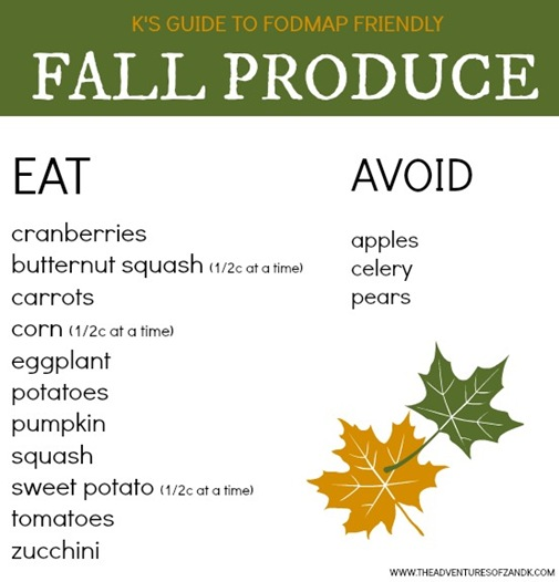 FODMAP Friendly Fall Produce
