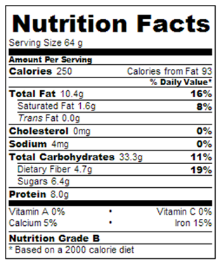 Homemade Oat and Millet Granola Nutrition Facts
