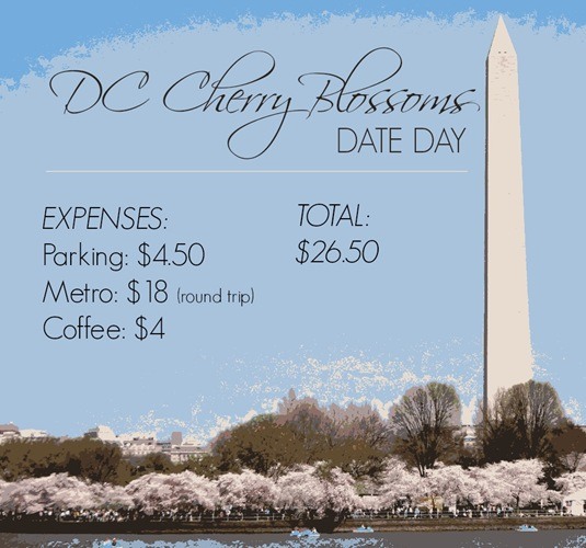 Cherry Blossoms Day Date Cost